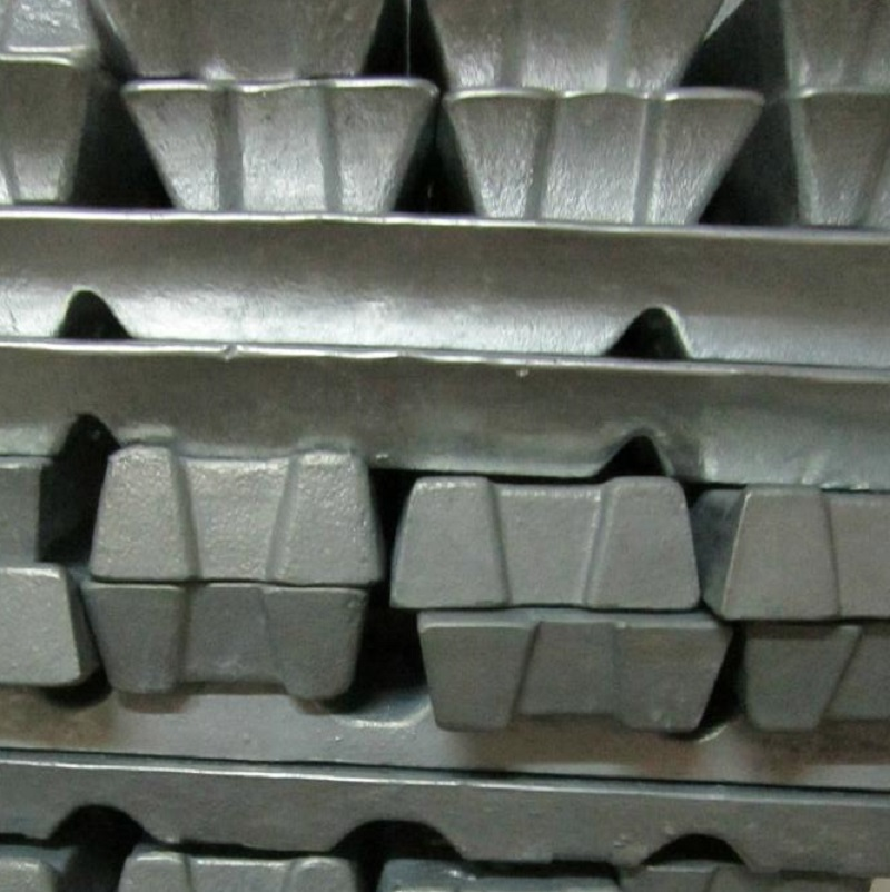 the price of Zinc ingot uses for Plating/spraying