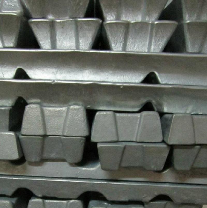 the price of Zinc ingot uses for Plating/spraying
